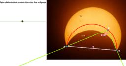 Descubrimientos matemáticos en los eclipses