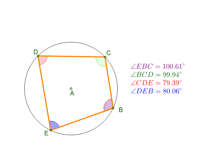 Investigation 2: Cyclic Quadrilaterals Now you'll apply your previous discoveries to the angles of a quadrilateral inscribed in a circle, which is called a cyclic quadrilateral. Press Enter to start activity