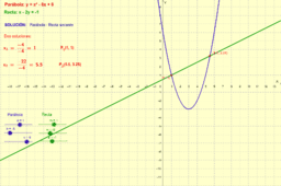 Copia de Posición realtiva recta - parábola