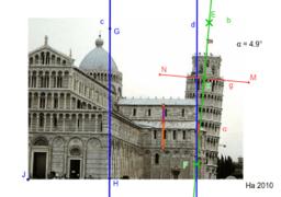 Wie schief ist der Turm von Pisa?