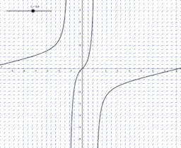 Differentialgleichungen 1. Ordnung