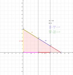 Copia de Aplicación Teorema de Tales