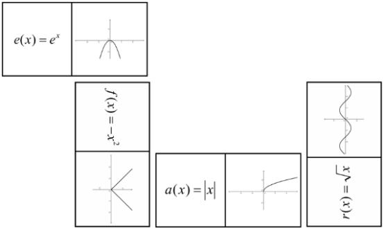 """Voorbeeld van een """"Functie Domino"""" spel"""