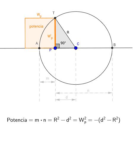 Potencia de un punto P interior respecto a una circunferencia c Press Enter to start activity