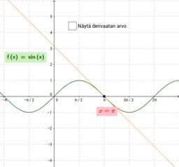 Sinifunktion derivaatta