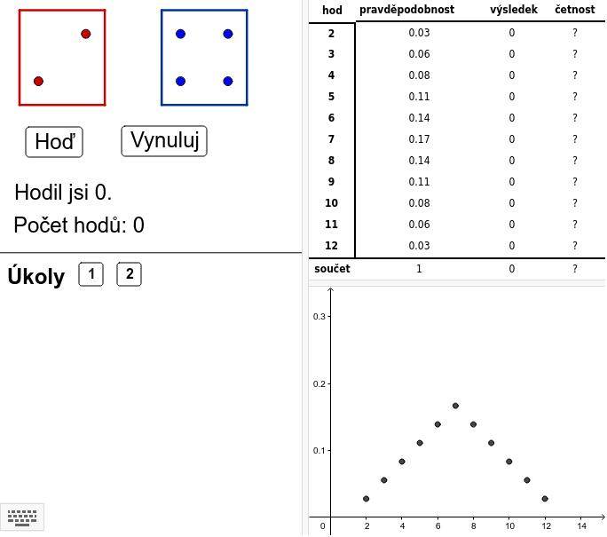 Pravděpodobnost - hod dvěma kostkami