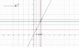 limite finito per x che tende a x_0