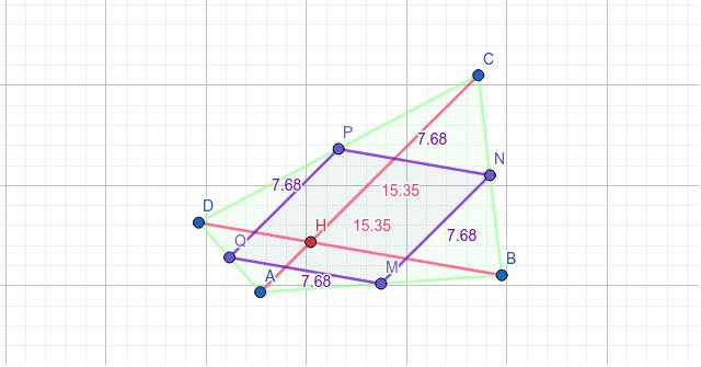 Mijloacele laturilor unui patrulater convex cu diagonalele congruente determină un romb. Press Enter to start activity