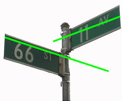 These two lines are coplanar , its a street sign