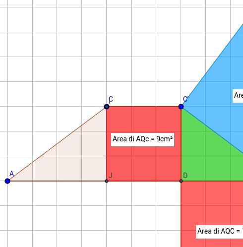 Applicazione del Teorema di Pitagora al trapezio isoscele