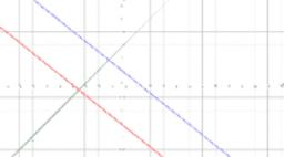 Lineaarfunktsioon 2