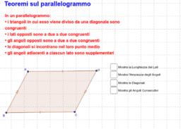 Proprietà del parallelogrammo