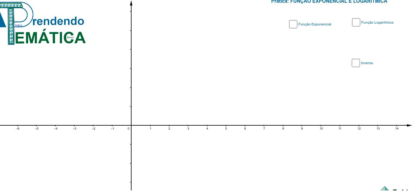Gráfico de Função Exponencial e Função Logarítmica