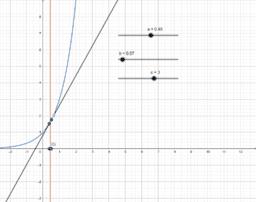 Eulersche Zahl ermitteln