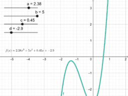 Cubic Functions
