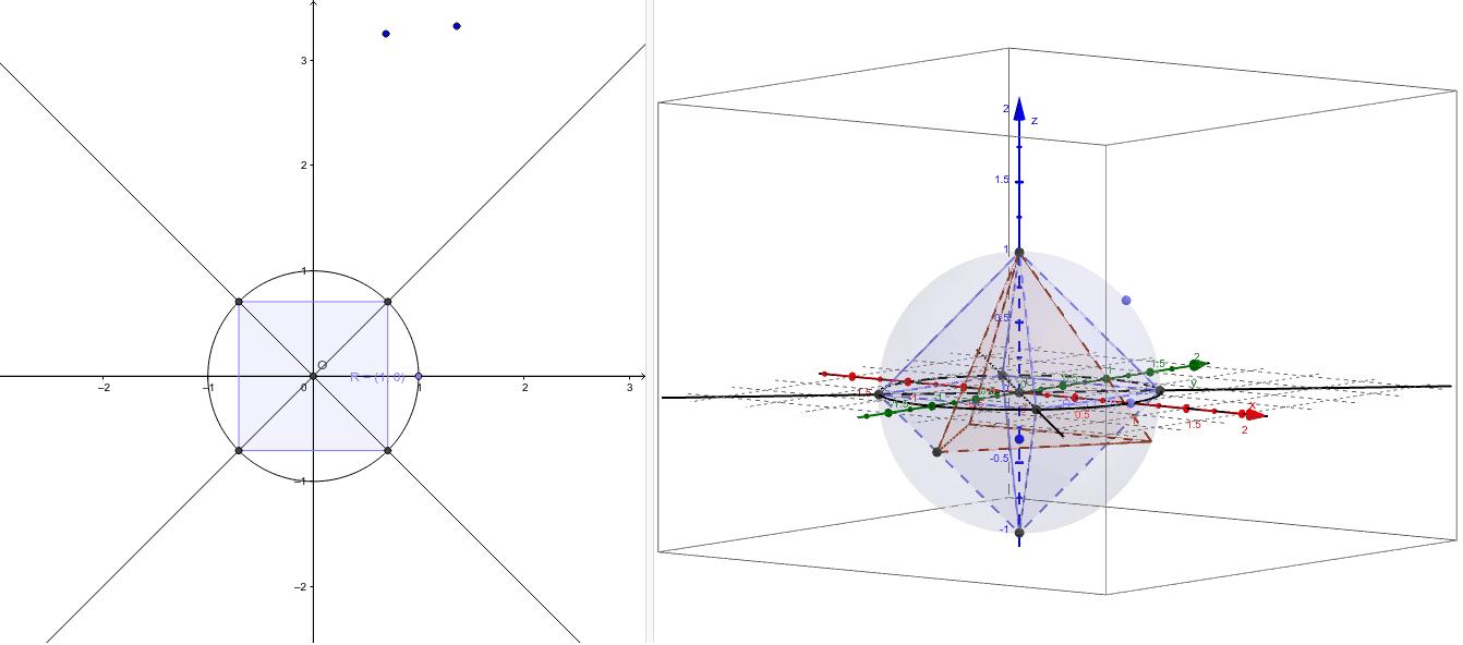 Solidi platonici in 3D (1)