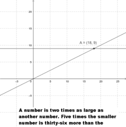 Zahlenrätsel aus http://www.edhelper.com