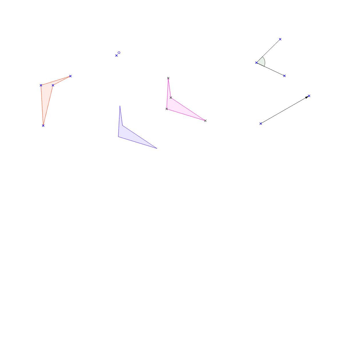 Che isometria si ottiene componendo una rotazione e una traslazione?