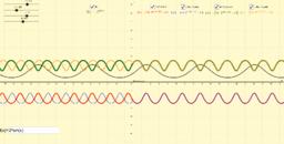 Преобразования графиков функции
