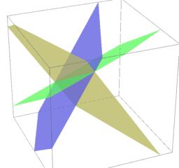 Posició relativa de tres plans que es tallen en una recta