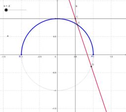 Equazioni parametriche: es. n. 22