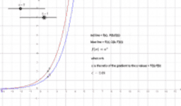 Investigating the gradient of exponentials leading to e
