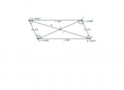 Parallelograms Zack