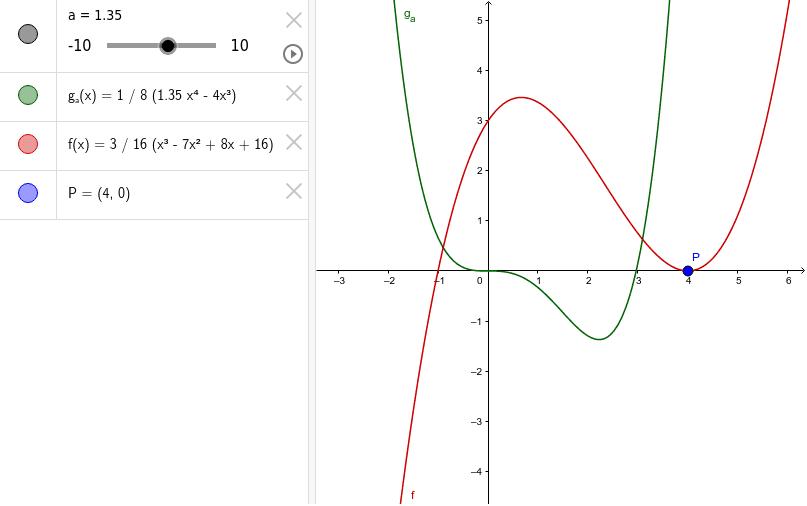 Bewege den Schieberegler und beobachte, wie sich der Funktionsgraph ändert.