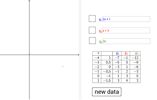 Construct a function with the given value-table.