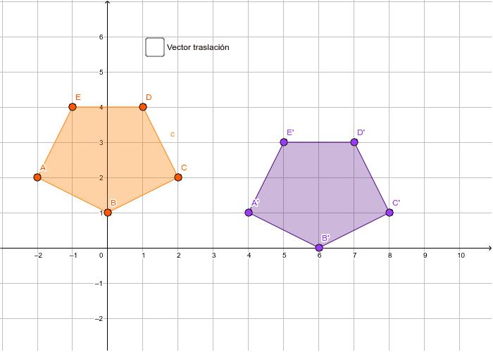 Traslaciones En El Plano Geogebra