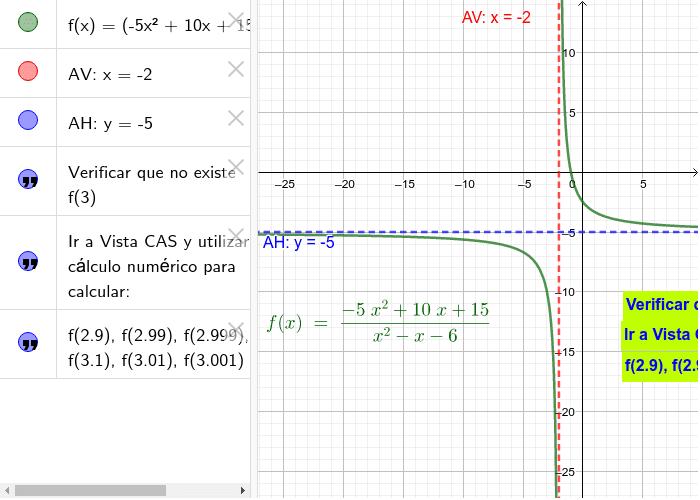 Obtener el límite de una función por aproximación de valores funcionales