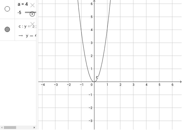 Parabola con vertice nell'origine Premi Invio per avviare l'attività