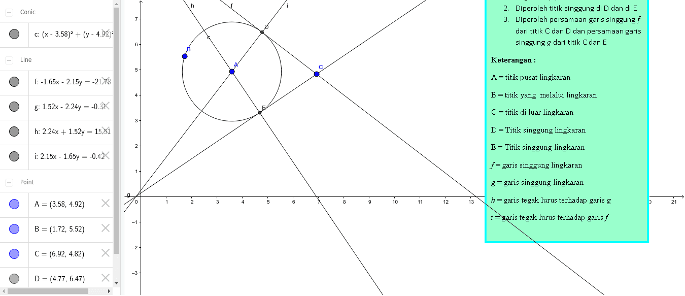 Menentukan Persamaan Garis Singgung dari Titik di Luar Lingkaran Press Enter to start activity