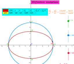 Equation cartésienne d'une ellipse