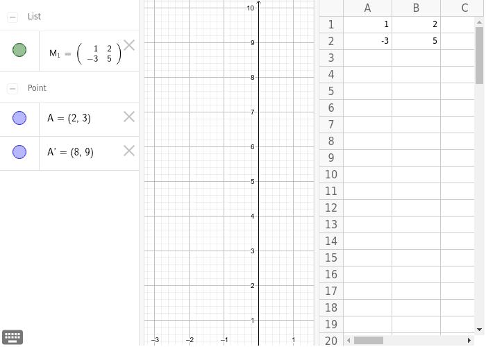modul 7e transformasi objek mengggunakan matriks, bayangan titik A(2,3) Press Enter to start activity