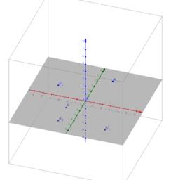 점의 각 축 및 원점에 대한 대칭이동