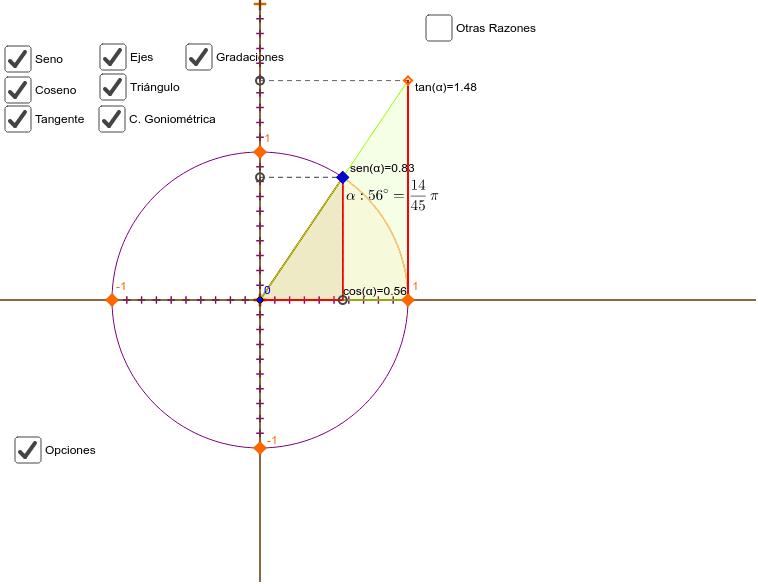 Practica viendo qué ocurre con las razones trigonométricas, al variar el ángulo.