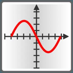 Gráfico da Função Cosseno