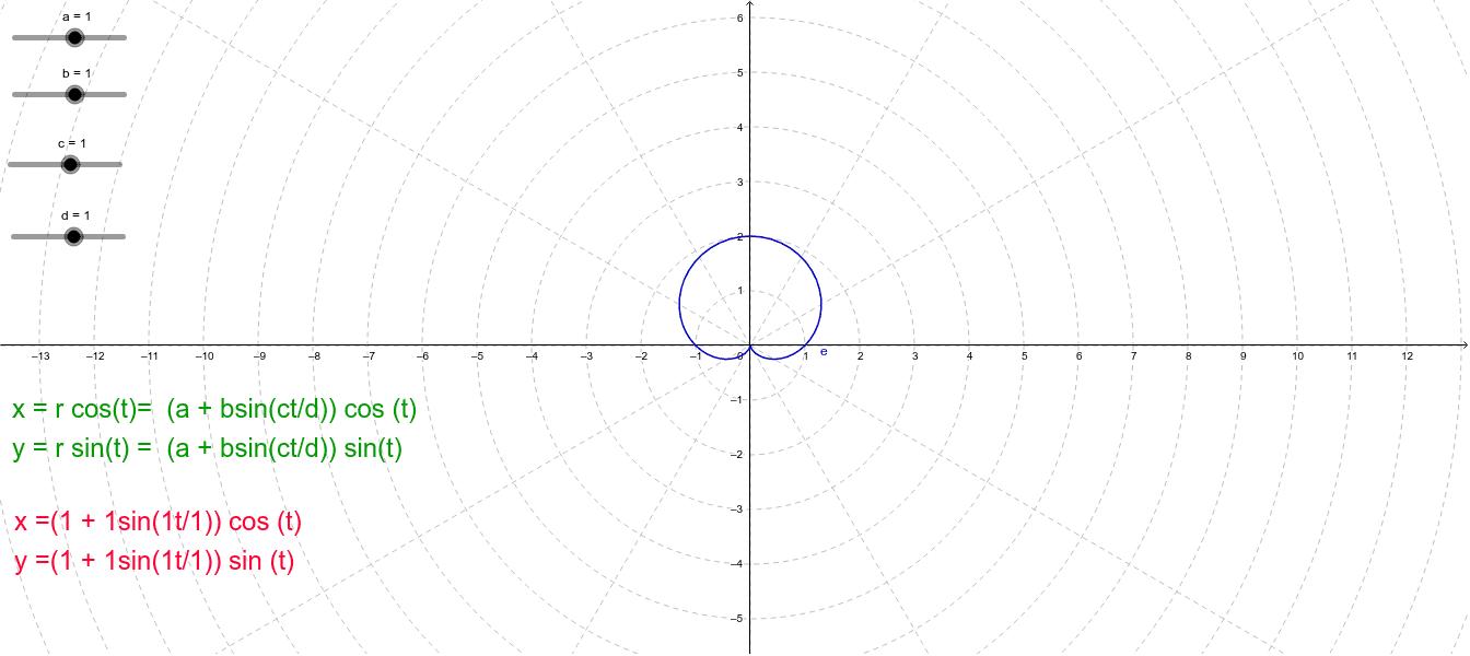 Various Polar Graphs Press Enter to start activity