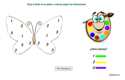 Mariposa numérica