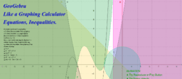 GeoGebra Like a Graphing Calculator Equations, Inequalities.