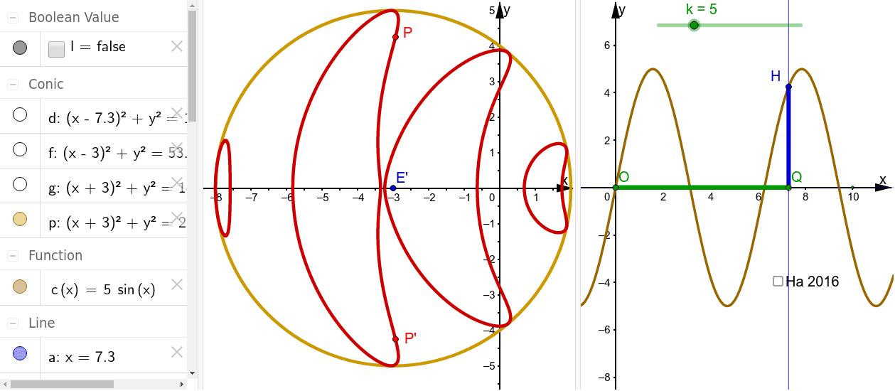 Bipolare Kurve in doppelt kartesischer Sicht