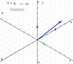 Exploring Vectors in 3 Dimensions