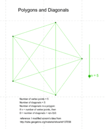 Polygons and Diagonals