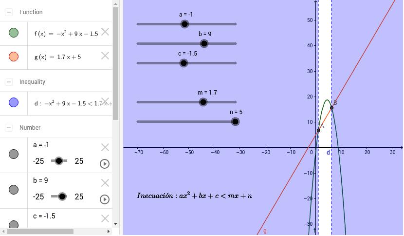 Vas a trabajar con una construcción de Geogebra que permite visualizar la solución de inecuaciones con una incógnita. Fija los valores de los deslizadores a, b, c, m y n que te interesen. Presiona Intro para comenzar la actividad