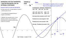 Intervalo centrado: valores de derivada, secante, tangente