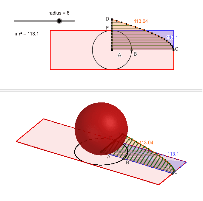 A work in progress, this sketch helps illustrate the missing part of R. Kightley's animation: http://www.rkm.com.au/ANIMATIONS/animation-Sphere-Surface-Area-Derivation.html Press Enter to start activity