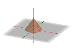 right cone