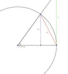 極限sinx/xの証明