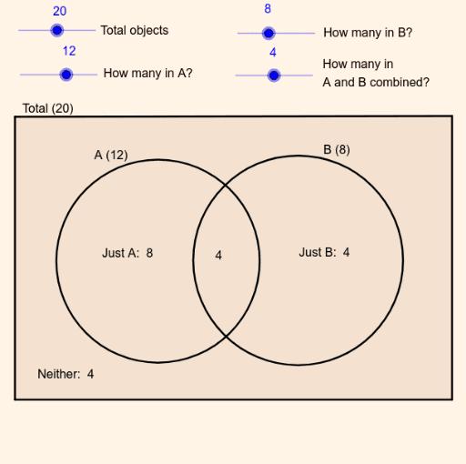 Venn Diagram Calculator  U2013 Geogebra
